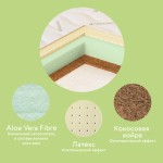Saltea Plitex - Aloe vera Life