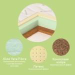 Saltea Plitex - Aloe vera Sleep